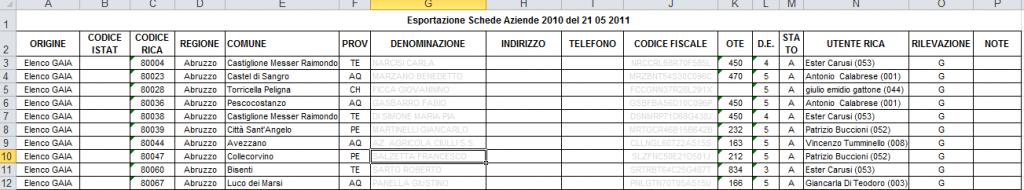 Tabella Excel elenco aziende