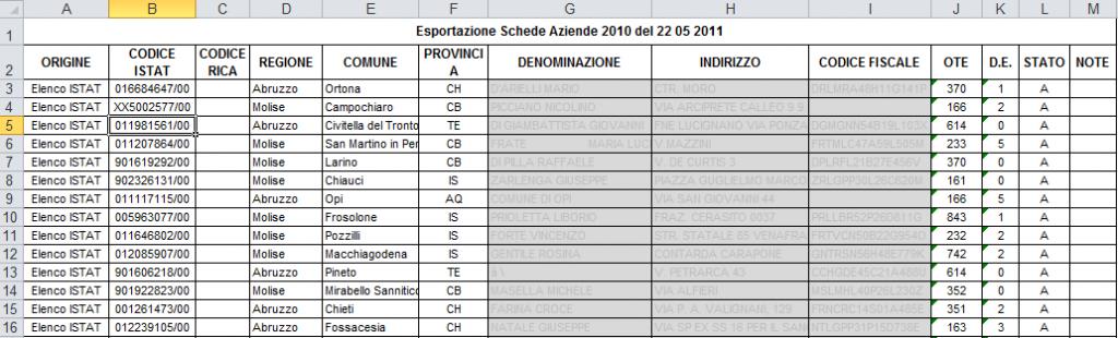 Tabella Excel elenco schede di classificazione